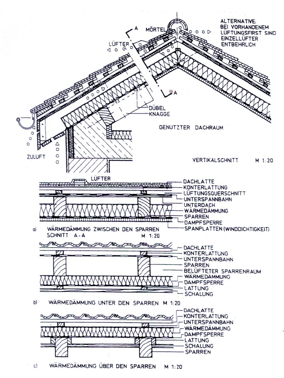 Aufbau Von Dachern