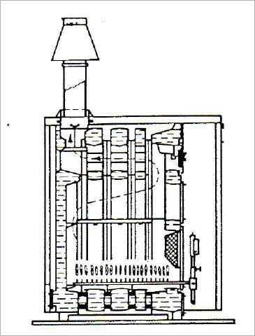 Gasheizkessel ohne Gebläse