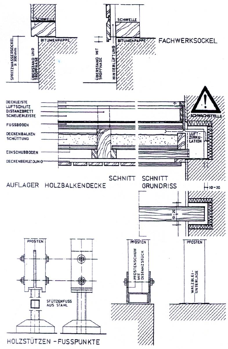 Außentür detail fußpunkt  Konstruktiver Holzsschutz