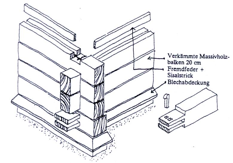 Holzskelettbau wandaufbau  Außenwand in Holzbauweise